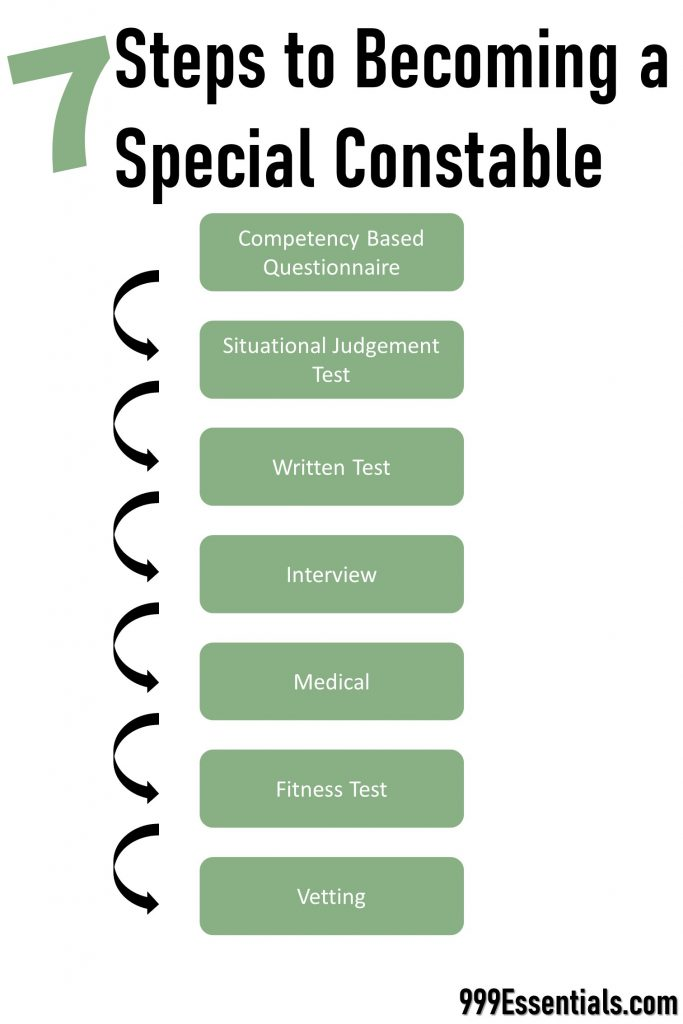 steps to becoming a special constable