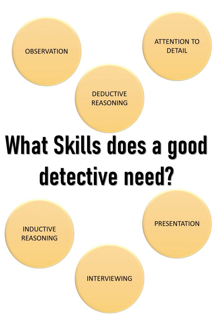 What skills does a detective need?